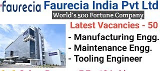 Faurecia India Pvt Ltd Recruitment For Diploma and BE Candidates For Machine Operator, Operation Quality