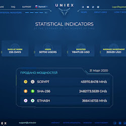 Uniex: обзор и отзывы о uniex.biz (HYIP платит)