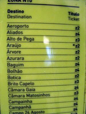Estações de metro do Porto e suas Zonas