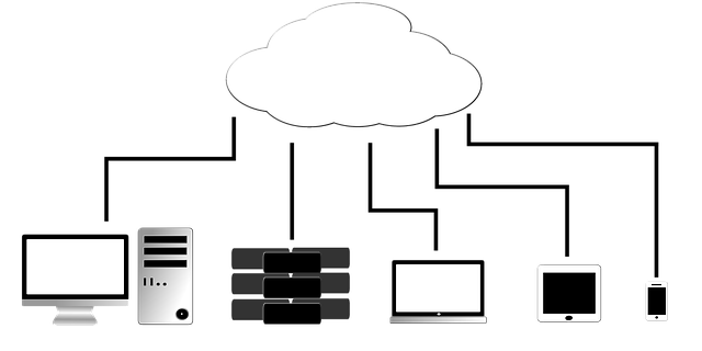 Recommended Cloud Storage Services You Should Pick