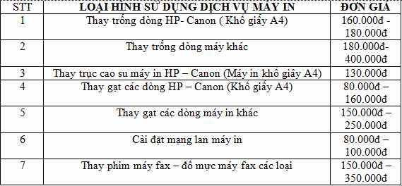 bang gia dich vu do muc may in q5 hcm
