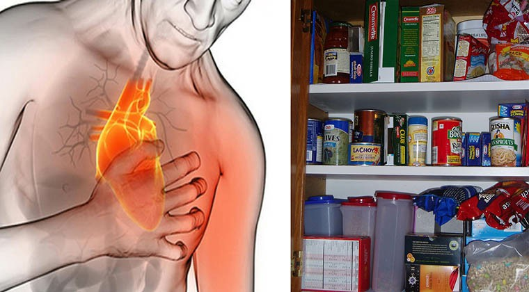 Sintomas Ataque Cardíaco