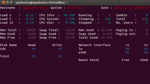 Saidar: View System Statistics From The Terminal - Ubuntu