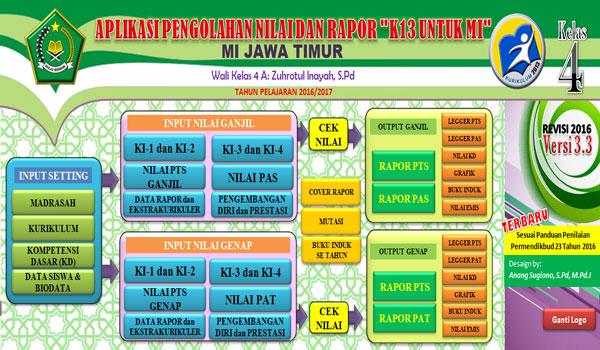Aplikasi Raport Madrasah Ibtidaiyah Kurikulum 2013 Terbaru Revisi 2016 Versi 3.3