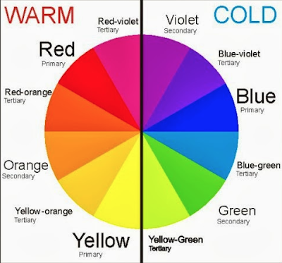 Complete Color Chart for Color Correction Makeup