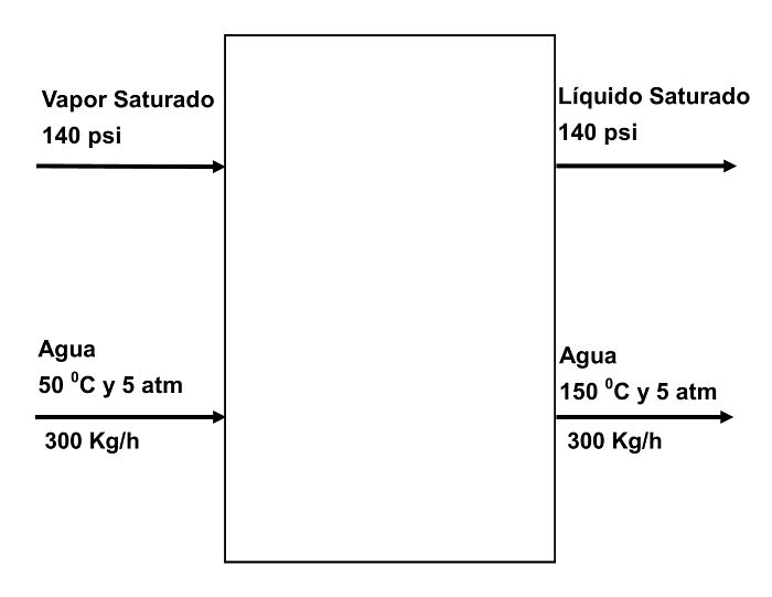 Gráfico ilustrativo del ejercicio 1 de balance de energía con un intercambiador de calar