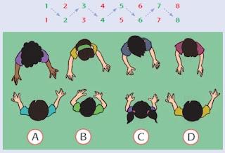 Materi dan Kunci Jawaban Tematik Kelas  Materi dan Kunci Jawaban Tematik Kelas 4 Tema 3 Subtema 1 Halaman 18, 19, 21, 22