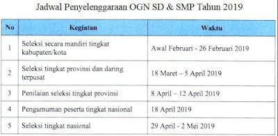 Jadwal Pelaksanaan OGN SD dan SMP 2019, http://www.librarypendidikan.com/