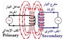 نظرية عمل المحول الكهربائي