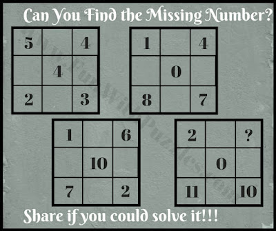In this Tricky Mathematical Reasoning Puzzle Question, your challenge is find the value of the missing number.
