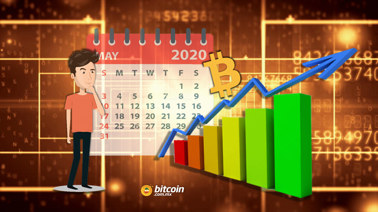 3 tendencias que pueden elevar el precio de Bitcoin
