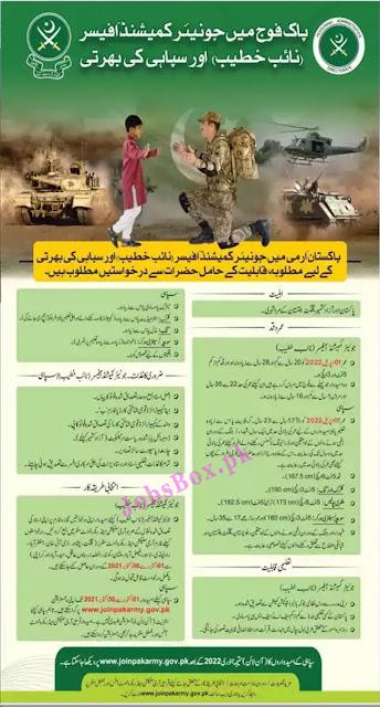 New Jobs 2021 – Pak Army Sepoy Jobs 2021