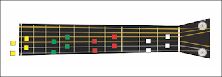 gambar chord cdim7 pada gitar