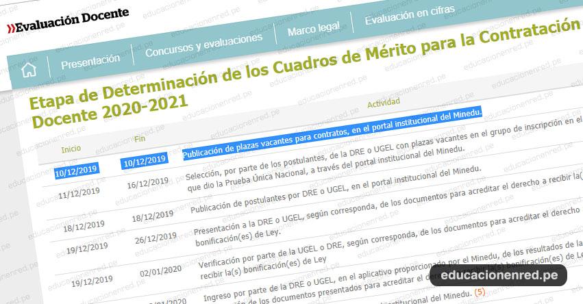 MINEDU: Sepa cuándo se inicia el proceso de Contratación Docente 2020 [CRONOGRAMA]