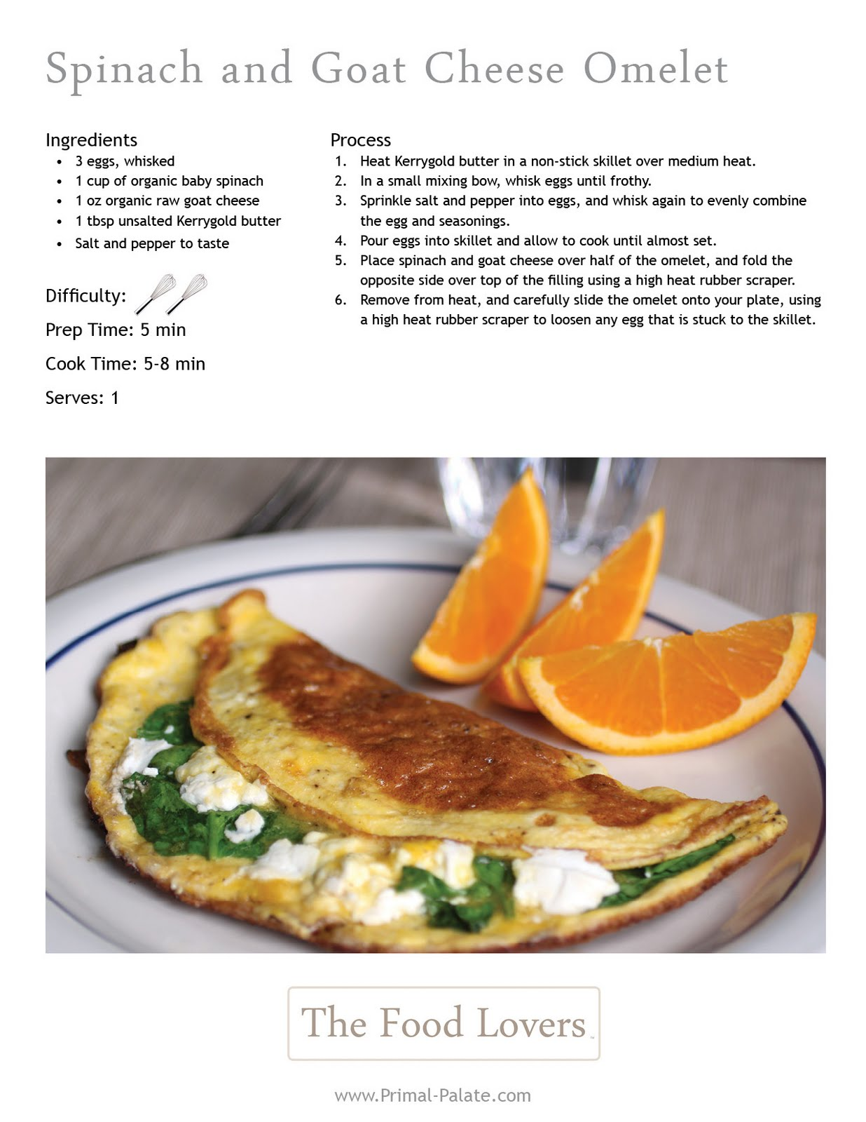 Spinach and goat cheese omelet primal palate paleo recipes printer friendly recipe click here forumfinder Image collections