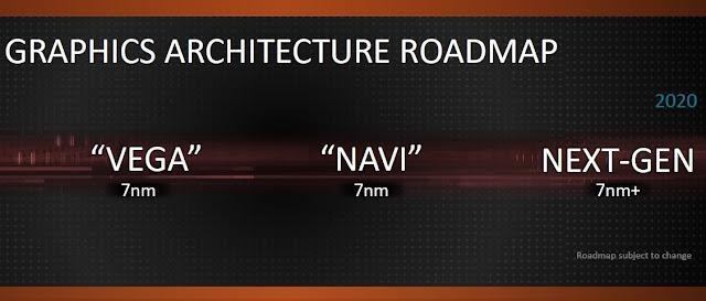 AMD reveals Ryzen 2, Threadripper 2, 7nm Navi and more in CES blockbuster 4