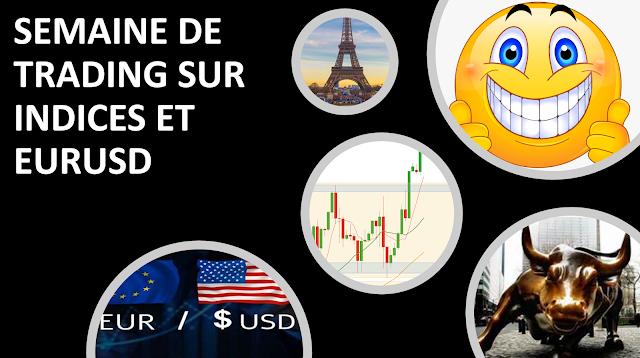 Préparation de la semaine de trading eurusd et indices 26/04/21