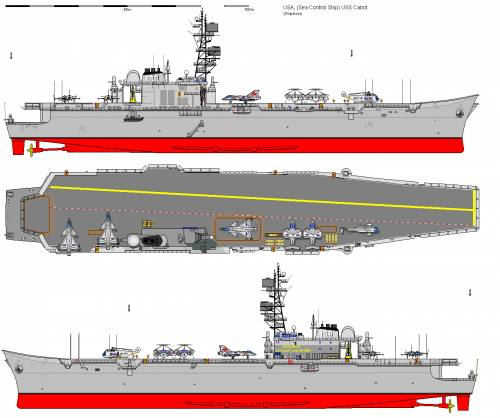 1 350 Scale What If Aircraft Carrier Projects