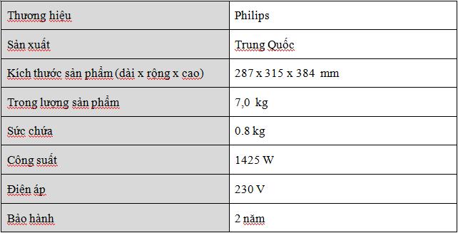 Thông tin sản phẩm nồi chiên không dầu Philips 9220