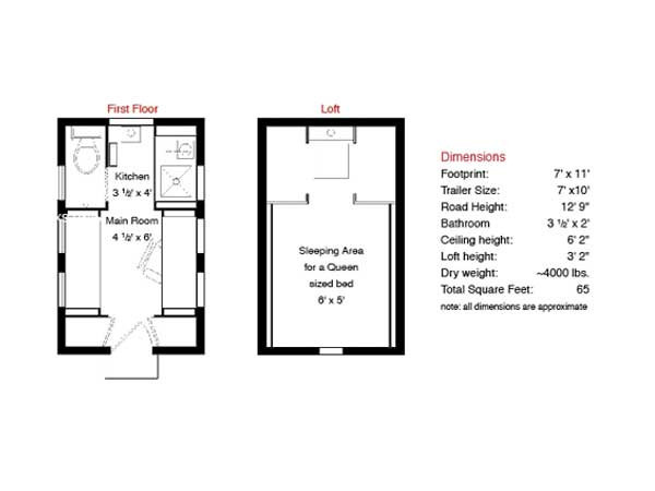 Tumbleweed Tiny House Floor Plans: Small Scale Homes: Rochester Greenovation Tiny Home For