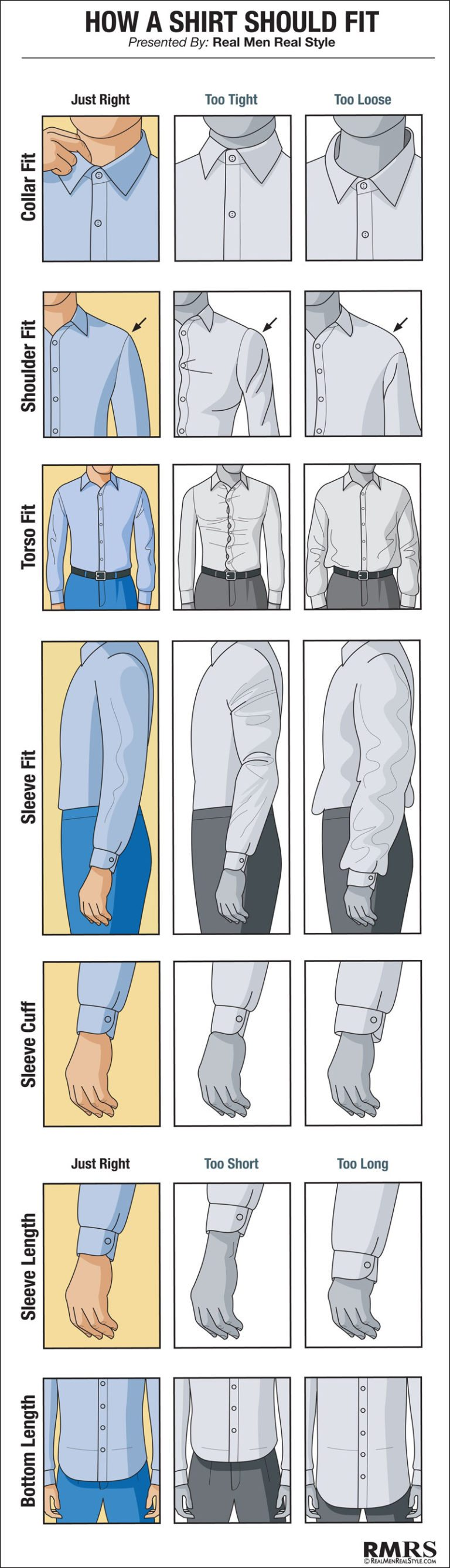 How to choose and wear a dress shirt, How to wear a right dress shirt, COLLAR, SHOULDER, WAIST, ARM, HANDLE, MANGA LENGTH, How A Dress Shirt Should Fit Infographic – Men's Proper Fitting Dress Shirts, how a shirt should fit, how to wear a shirt, How To Wear A Right Dress Shirt - Teaching Men's Lifestyle, When worn well, the dress shirt can make any man more stylish.  Check out these tips., Clothes,Clothing,Fashion,Fashion Advice,How To Dress Better,Look,Male Fashion Tips,Men's Fashion & Style,Mistakes To Avoid,Personal Care,Style,Style Tips,Trending,Tips,Well Dressed,Dress Shirt,Image Source - Google | Image by - Antonio Centeno ( Real Men Real Style)