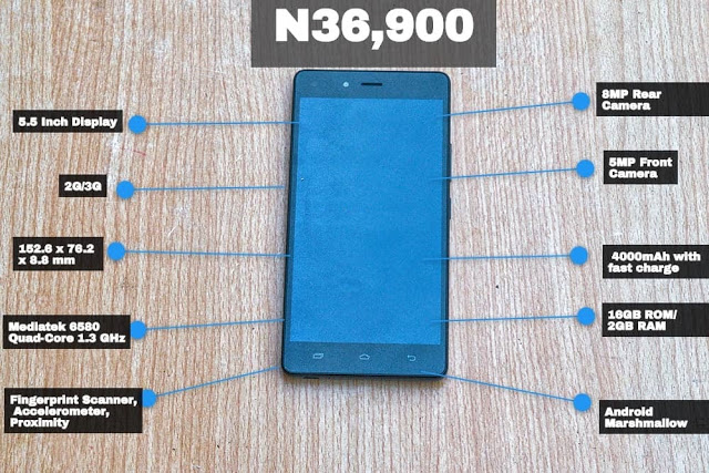 Infinix Hot 4 Price