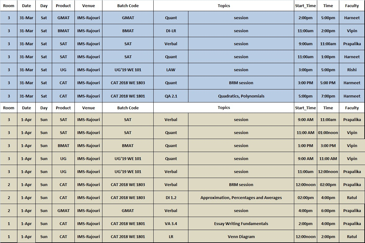 Class Schedule For 31st Mar And 01 Apr 2018