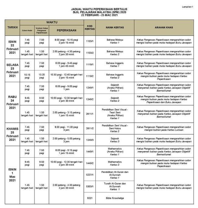 jadual waktu peperiksaan SPM 2020 Page1