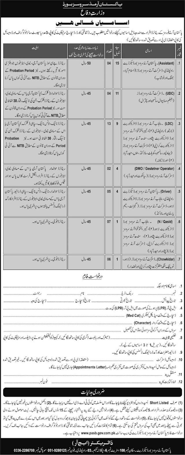 Pakistan Armed Services Board Ministry Of Defense Jobs 2021
