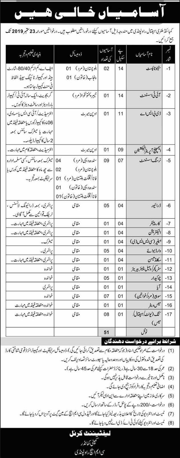 Jobs in Pakistan Army CMH Hospital Rawalpindi 2019