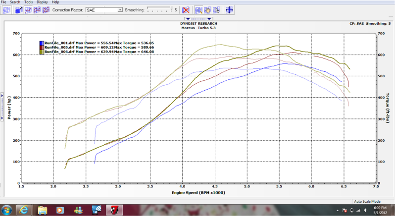 Budget 5 3 LS Turbo Build | Turbros Garage