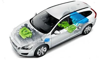 ما هي السيارات الهجينة الهايبرد كيف تعمل تقنياتها و بشكل تفصيلي سعرها و أبرز سلبياتها