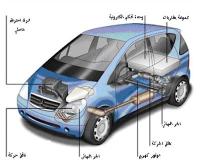 نظرة علي السيارات الهجينة او الهايبرد