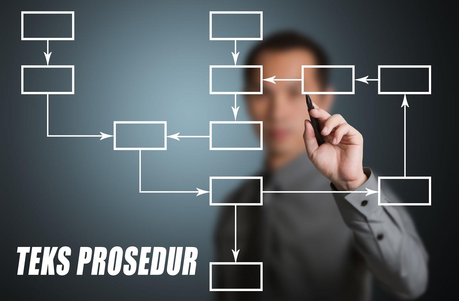 5 Contoh Teks Prosedur Kompleks Sederhana Protokol Beserta