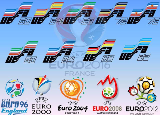 Sejarah Euro
