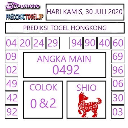 Prediksi Babatoto HK Kamis 30 Juli 2020