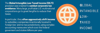 MassBudget: Taxing The GILTI