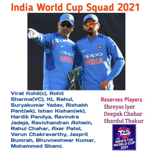 BCCI Announced India T20 World Cup Squad For 2021, India World Cup Announced, India T20 World Cup Squad