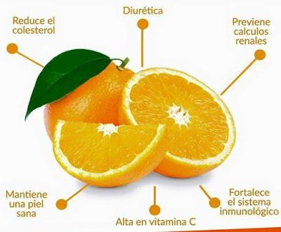 La naranja manitene la piel sana y es alta en vitamina c, a su vez fortalece tu sistema inmunológico.