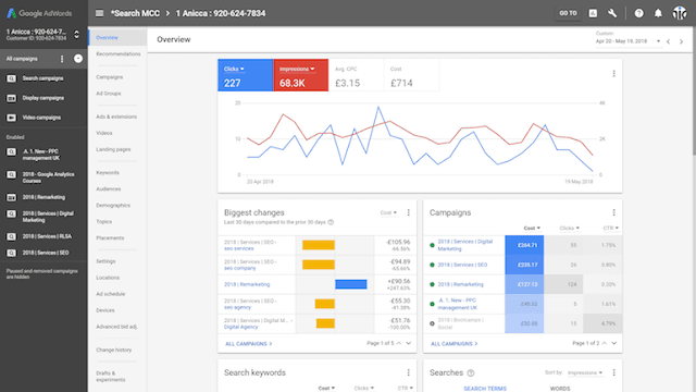 Your First Google Ads Campaign Everything You Should Know, Google Ads Dashboard