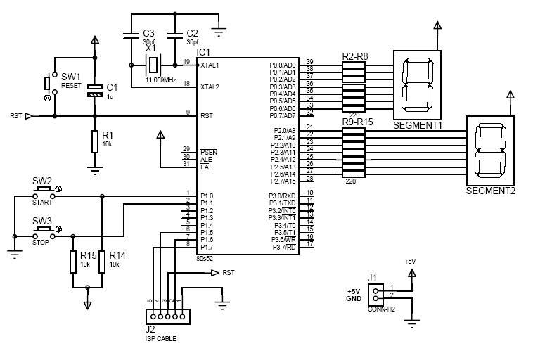 Electrical Engineering: Ujian Kompetensi Keahlian Sekolah