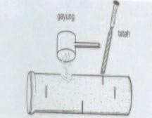 Gambar Teknik pembuatan lubang tanam pada wadah tanam