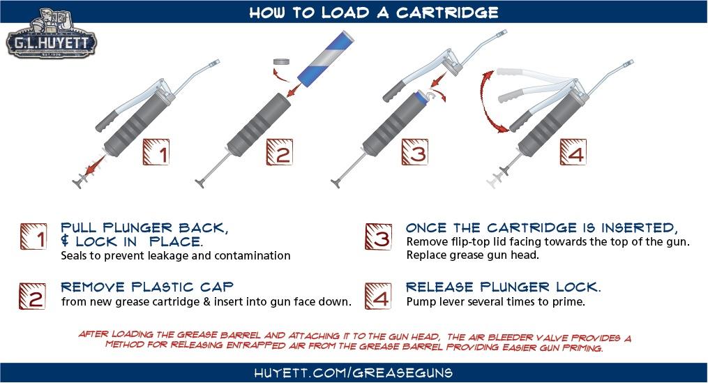 How to Load a Cartridge Gun
