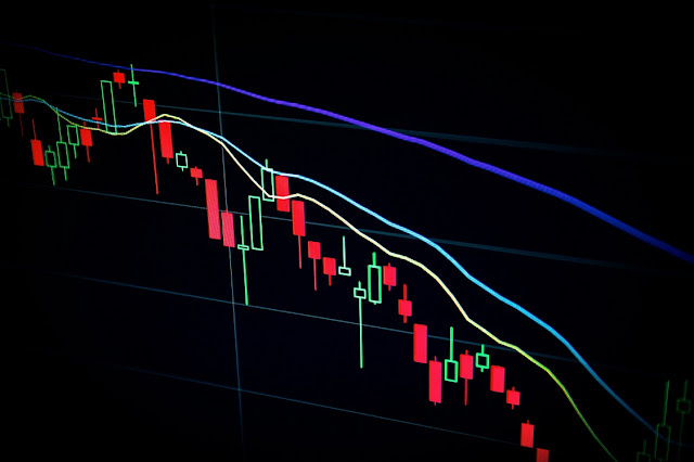 How to do technical analysis of stocks