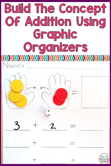 Help students to build a strong understanding of the concept of addition by using graphic organizers and visuals. This will help students develop the foundation they need to learn future life skills.