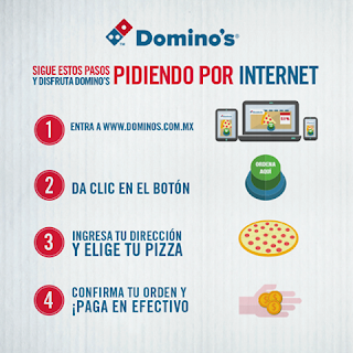 Domino's pizza internet