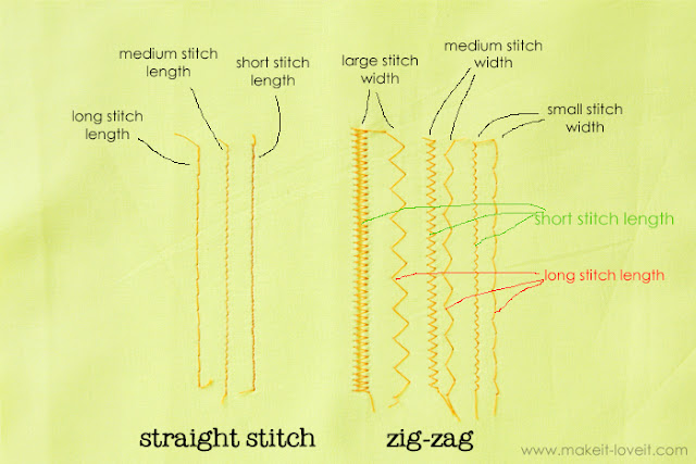 Sewing Tips Basic Stitches Plus The Double Needle