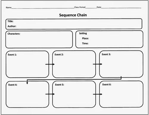 Number Names Worksheets » Sequence Worksheets 1st Grade - Free ...