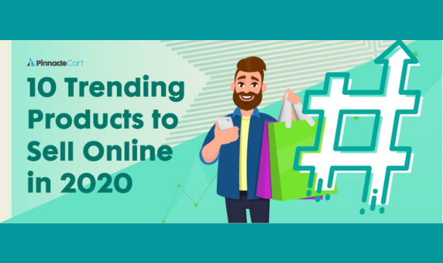 What are the top 10 Online Bestselling Products in 2020?