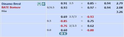Nhận định Dinamo Brest vs BATE Borisov, 23h00 ngày 20/5 (Vòng 10 - VĐQG Belarus)
